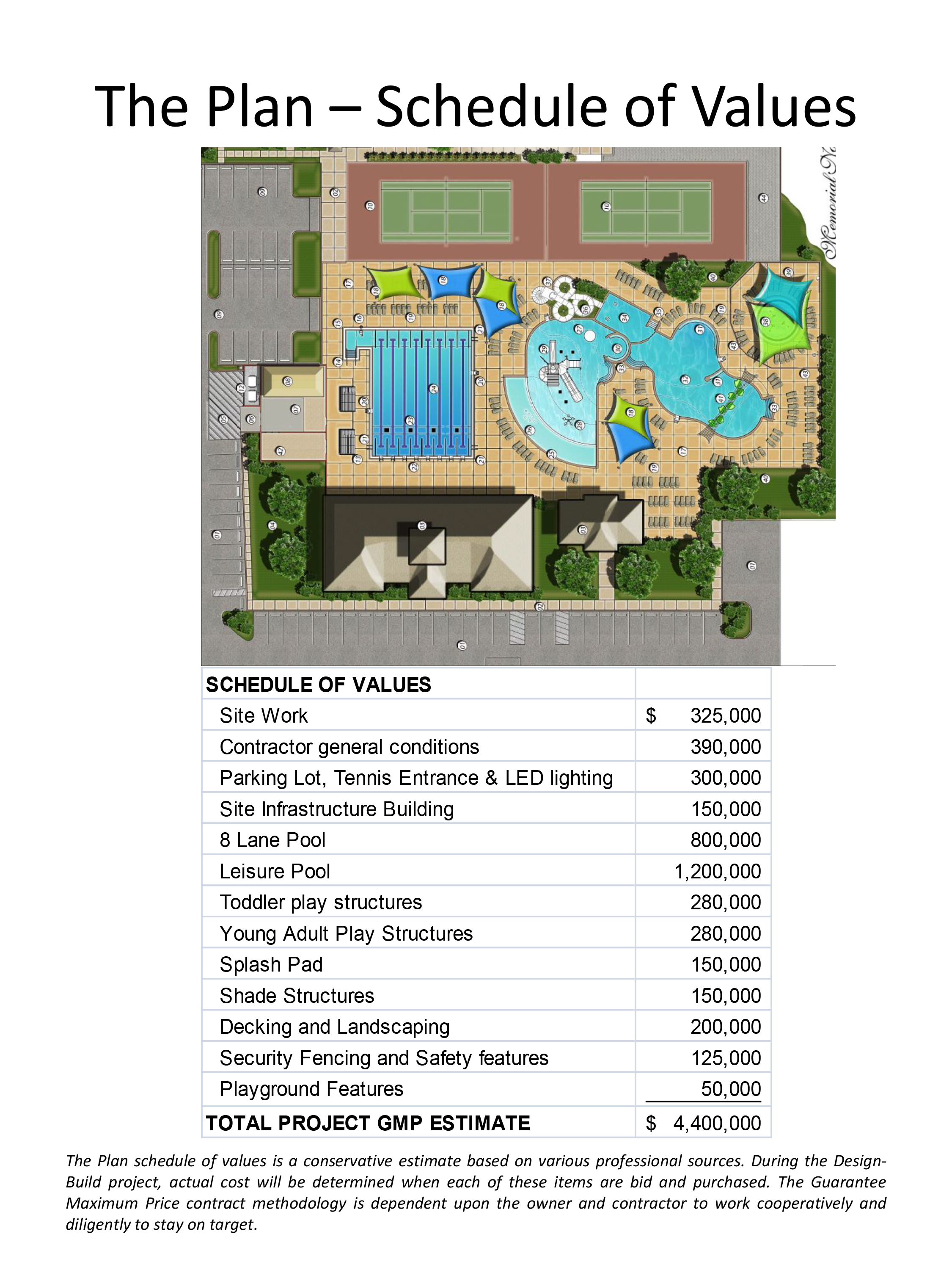pool plan memorial northwest
