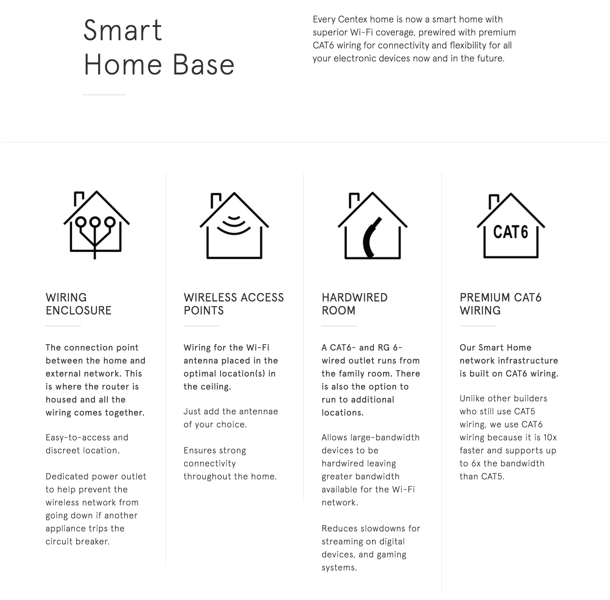 basic smart home features in a new centex home